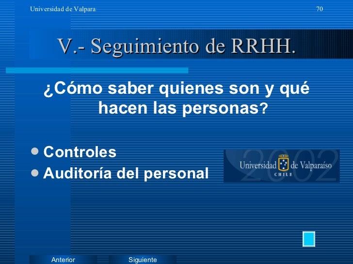 V.- Seguimiento de RRHH. <ul><li>¿Cómo saber quienes son y qué hacen las personas ? </li></ul><ul><li>Controles </li></ul>...