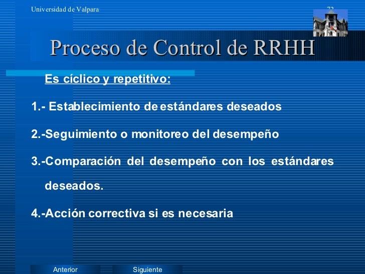 Proceso de Control de RRHH <ul><li>Es cíclico y repetitivo: </li></ul><ul><li>1.- Establecimiento de estándares deseados <...