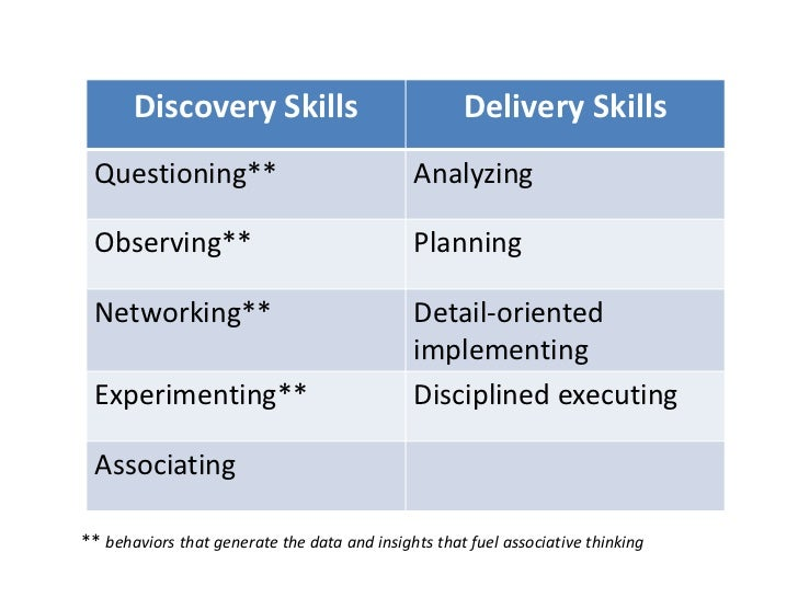 innovators dna The innovators dna presents a fresh new perspective, by positioning these attributes as behaviors, or habits you can develop, rather than traits you were born with buy the innovator's dna: mastering the five skills of disruptive innovators on amazon.