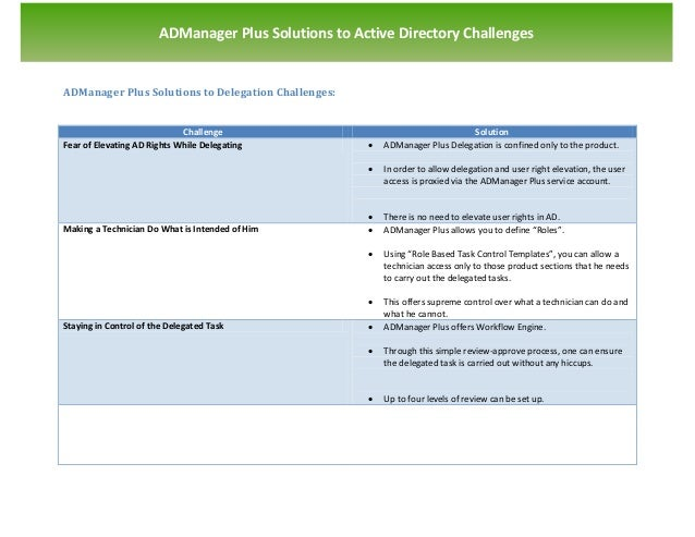 `                      ADManager Plus Solutions to Active Directory ChallengesADManager Plus Solutions to Delegation Chall...