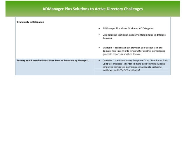 `                      ADManager Plus Solutions to Active Directory ChallengesGranularity in Delegation                   ...