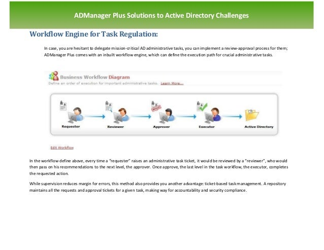 `                       ADManager Plus Solutions to Active Directory ChallengesWorkflow Engine for Task Regulation:       ...