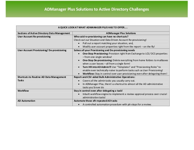 `                      ADManager Plus Solutions to Active Directory Challenges                                  A QUICK LO...