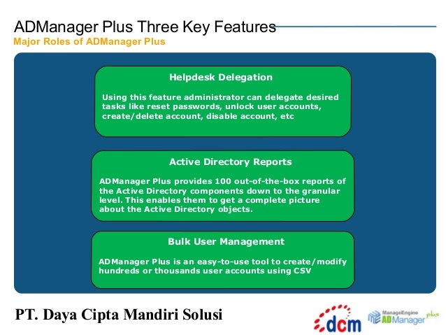 ADManager Plus Three Key Features Major Roles of ADManager Plus Helpdesk Delegation Using this feature administrator can d...