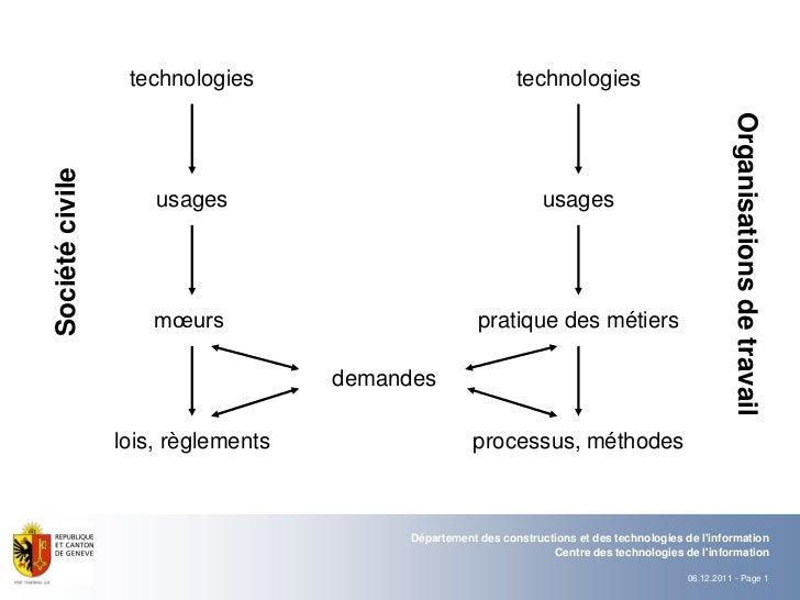 technologies                               technologies                                                                   ...