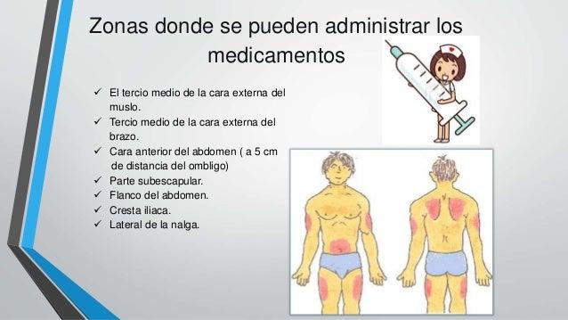 ADMINISTRACIÓN DE MEDICAMENTOS VIA PARENTERAL PARTE I