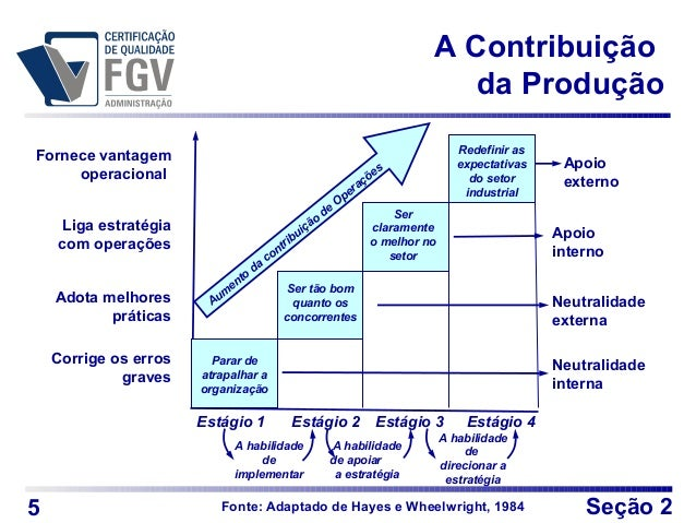 hayes and wheelwright 4 stage model Hayes and wheelwright suggest that separating the product life cycle concept  from the process life cycle  choice of production process and the stage of the  product life cycle the particular product is in  accounting, organizations and  society 26(4-5): 351-389  managing product life cycle costs: an organizational  model.