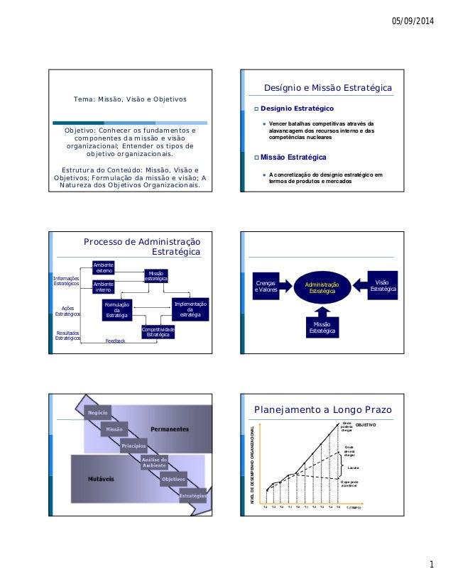 05/09/2014  1  Tema: Missão, Visão e Objetivos  Objetivo: Conhecer os fundamentos e  componentes da missão e visão  organi...