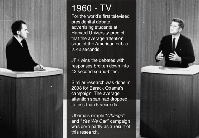 1960 - TV                                                                              For the world's first televised    ...
