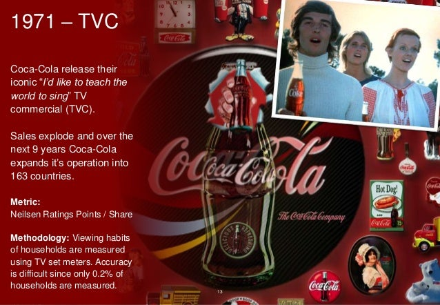 "1971 – TVCCoca-Cola release theiriconic ""I'd like to teach theworld to sing"" TVcommercial (TVC).Sales explode and over the..."