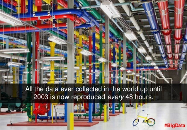 All the data ever collected in the world up until                            2003 is now reproduced every 48 hours.© 2013 ...