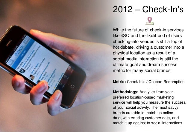 2012 – Check-In's                                                                              While the future of check-i...