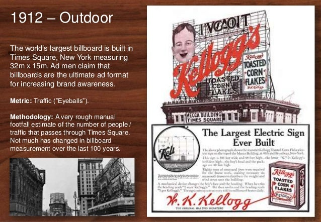 1912 – Outdoor The world's largest billboard is built in Times Square, New York measuring 32m x 15m. Ad men claim that bil...