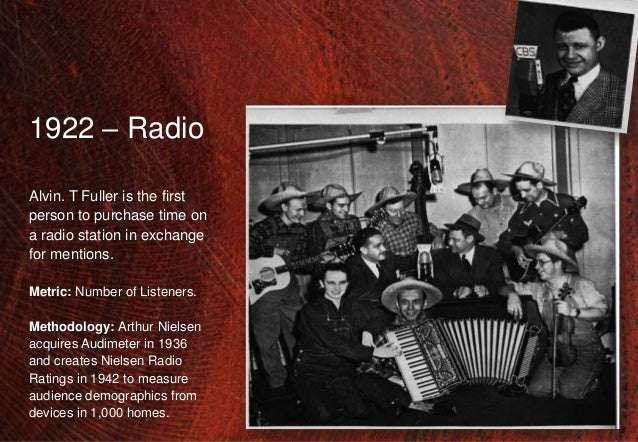 1922 – Radio    Alvin. T Fuller is the first    person to purchase time on    a radio station in exchange    for mentions....