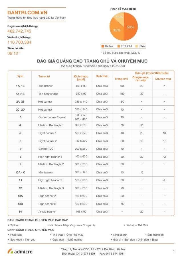DANTRI.COM.VNTrang thông tin tổng hợp hàng đầu tại Việt Nam* Số liệu được cập nhật 12/2012Pageviews (lượt/tháng)482,742,74...