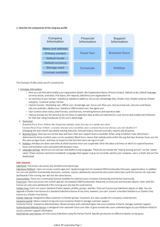 Salesforce Admin 201 Certification Notes