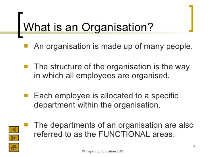 Unit 3 - Role of Functional Departments Slide 3