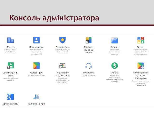 Адміністрування google apps for business (Ukraine) Slide 3