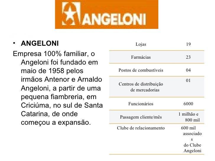 <ul><li>ANGELONI </li></ul><ul><li>Empresa 100% familiar, o Angeloni foi fundado em maio de 1958 pelos irmãos Antenor e Ar...