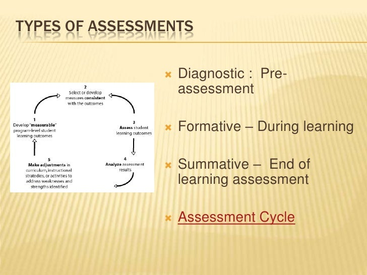 Administering The Dra  Diagnostic Reading Assessment