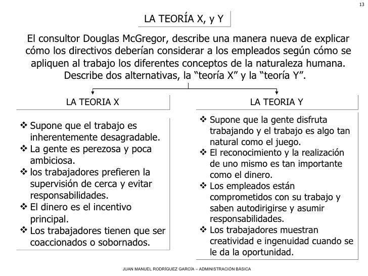 LA TEORÍA X, y Y El consultor Douglas McGregor, describe una manera nueva de explicar cómo los directivos deberían conside...