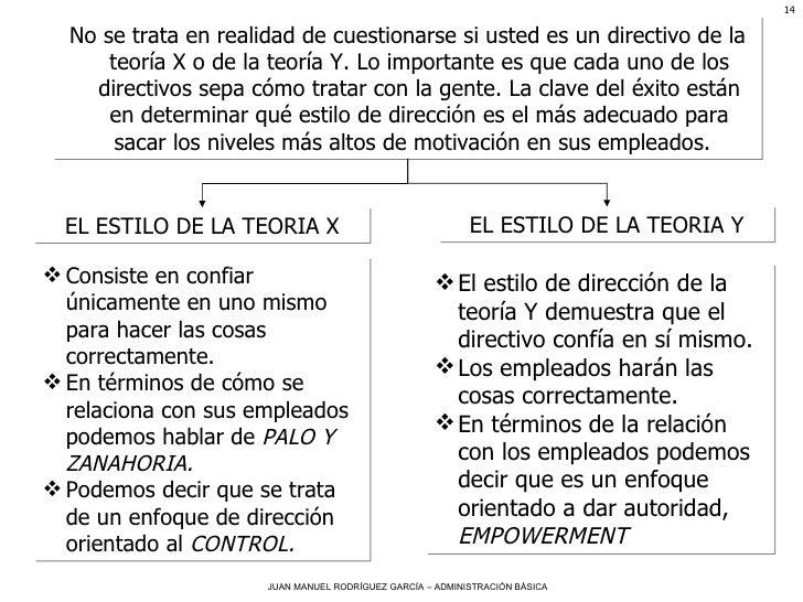 EL ESTILO DE LA TEORIA X <ul><li>Consiste en confiar únicamente en uno mismo para hacer las cosas correctamente.  </li></u...