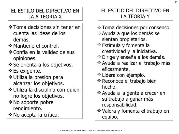 EL ESTILO DEL DIRECTIVO EN LA A TEORIA X <ul><li>Toma decisiones por consenso. </li></ul><ul><li>Ayuda a que los demás se ...