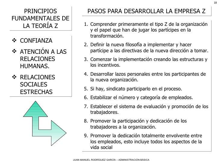 PRINCIPIOS FUNDAMENTALES DE LA TEORÍA Z <ul><li>CONFIANZA  </li></ul><ul><li>ATENCIÓN A LAS RELACIONES HUMANAS. </li></ul>...