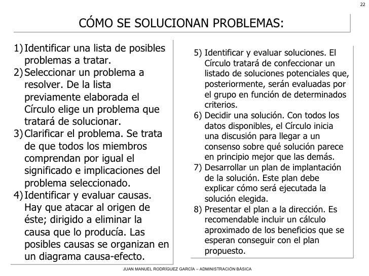 <ul><li>Identificar una lista de posibles problemas a tratar.  </li></ul><ul><li>Seleccionar un problema a resolver. De la...