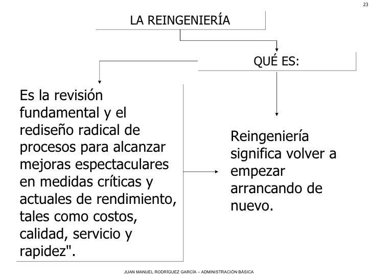 LA REINGENIERÍA Es la revisión fundamental y el rediseño radical de procesos para alcanzar mejoras espectaculares en medid...