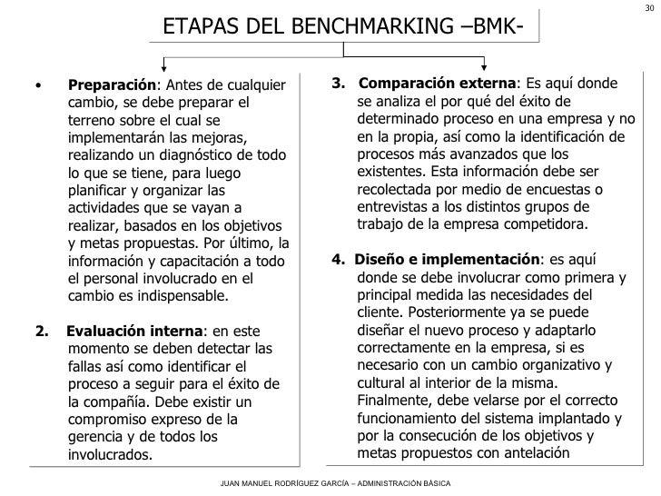 ETAPAS DEL BENCHMARKING –BMK- <ul><li>Preparación : Antes de cualquier cambio, se debe preparar el terreno sobre el cual s...