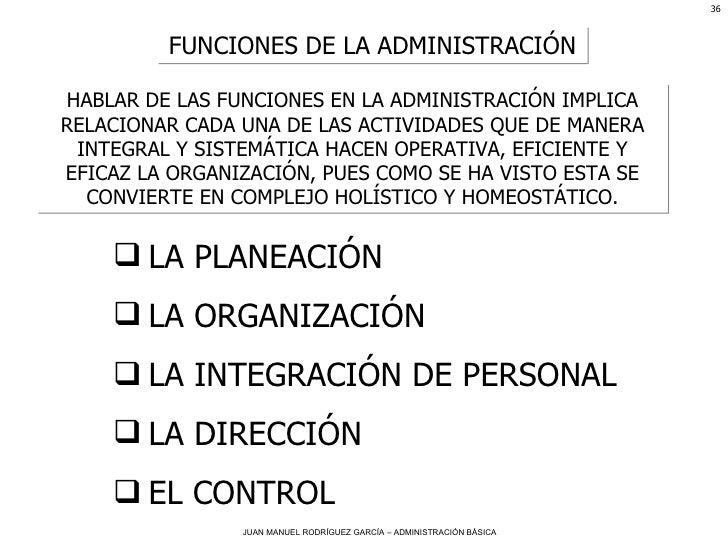 FUNCIONES DE LA ADMINISTRACIÓN HABLAR DE LAS FUNCIONES EN LA ADMINISTRACIÓN IMPLICA RELACIONAR CADA UNA DE LAS ACTIVIDADES...