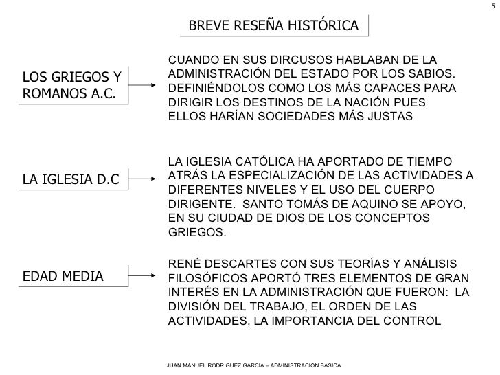 BREVE RESEÑA HISTÓRICA LOS GRIEGOS Y ROMANOS A.C. CUANDO EN SUS DIRCUSOS HABLABAN DE LA ADMINISTRACIÓN DEL ESTADO POR LOS ...