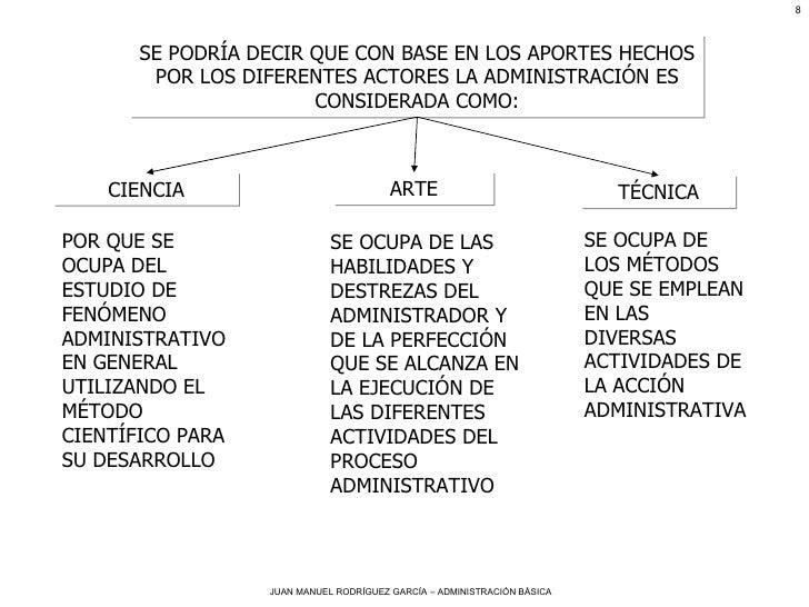 SE PODRÍA DECIR QUE CON BASE EN LOS APORTES HECHOS POR LOS DIFERENTES ACTORES LA ADMINISTRACIÓN ES CONSIDERADA COMO: CIENC...