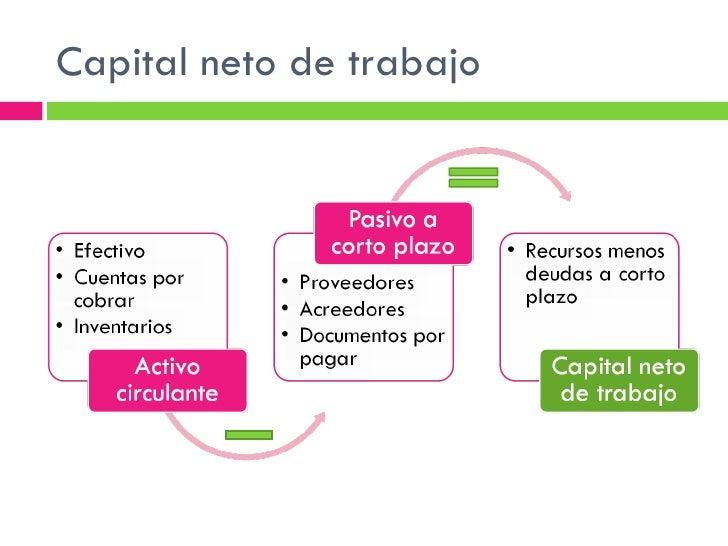 Introducci n a la administraci n de capital de trabajo for Que es trabajo de oficina