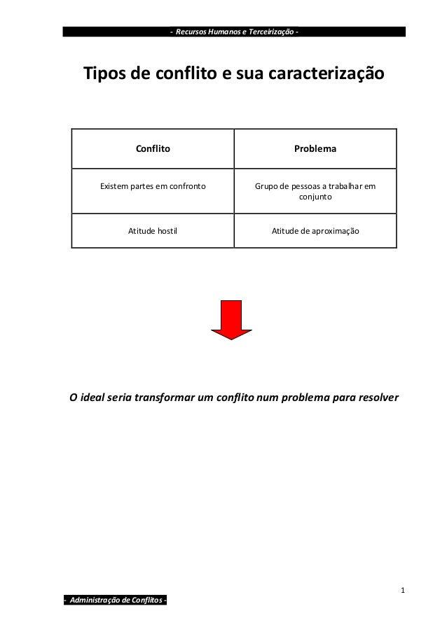 - Recursos Humanos e Terceirização -  1  - Administração de Conflitos -  Tipos de conflito e sua caracterização  Conflito ...