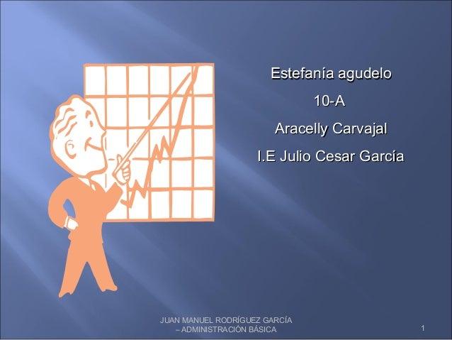 JUAN MANUEL RODRÍGUEZ GARCÍA – ADMINISTRACIÓN BÁSICA 1 Estefanía agudeloEstefanía agudelo 10-A10-A Aracelly CarvajalAracel...