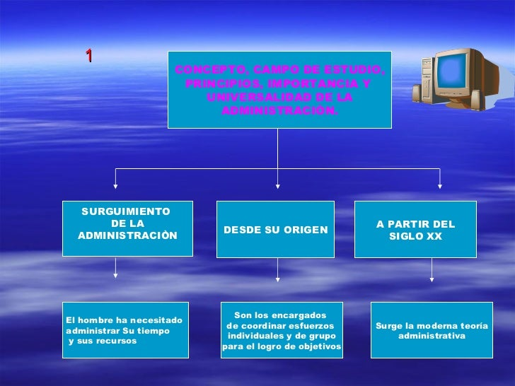 1                      CONCEPTO, CAMPO DE ESTUDIO,                       PRINCIPIOS, IMPORTANCIA Y                        ...