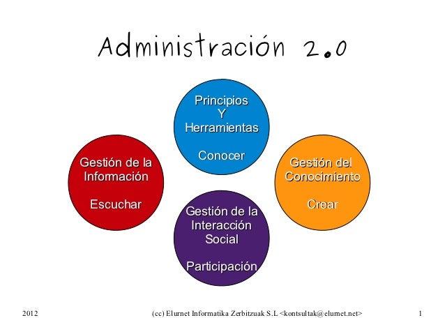 Administración 2.0                             Principios                                 Y                            Her...