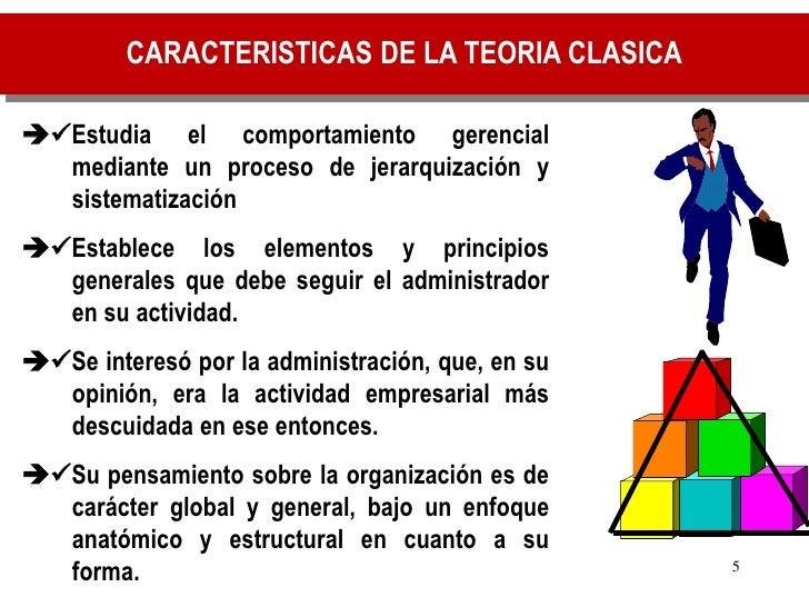 Administraci n 6ta sem teor a de la administraci n cl sica for Que es la oficina y sus caracteristicas