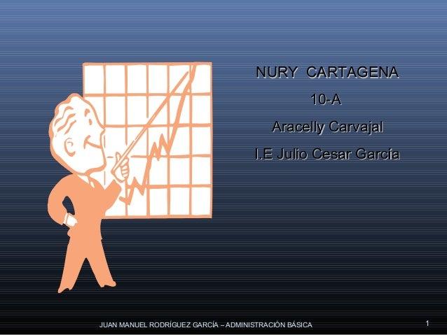 JUAN MANUEL RODRÍGUEZ GARCÍA – ADMINISTRACIÓN BÁSICA 1 NURY CARTAGENANURY CARTAGENA 10-A10-A Aracelly CarvajalAracelly Car...