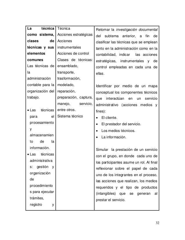 Administraci n contable tec for Que es tecnica de oficina wikipedia
