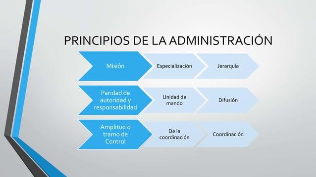 PRINCIPIOS DE LA ADMINISTRACIÓN Misión Especialización Jerarquía Paridad de autoridad y responsabilidad Unidad de mando Di...
