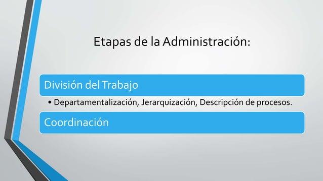 Etapas de la Administración: División delTrabajo • Departamentalización, Jerarquización, Descripción de procesos. Coordina...