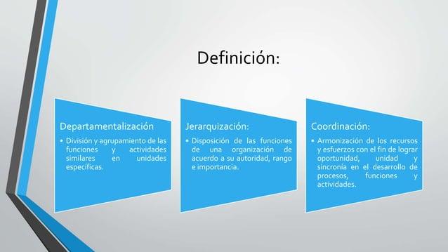 Definición: Departamentalización • División y agrupamiento de las funciones y actividades similares en unidades específica...