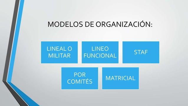 MODELOS DE ORGANIZACIÓN: LINEAL O MILITAR LINEO FUNCIONAL STAF POR COMITÉS MATRICIAL
