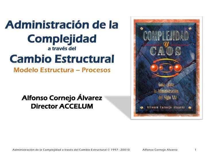 Administración de la    Complejidad                         a través del  Cambio Estructural  Modelo Estructura – Procesos...