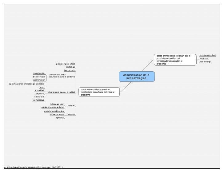 datos primarios: se originan por el   proceso complejo                                                                    ...