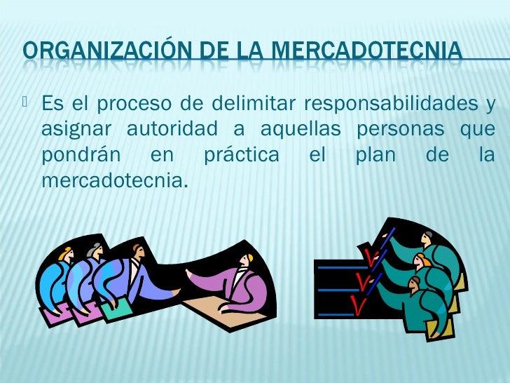    Organización de mercadotecnia por funciones   Organización de mercadotecnia por regiones   Organización de mercadote...