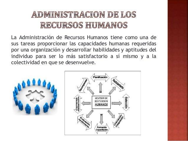 Administración de los recursos humanos 2 Slide 2